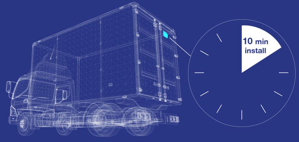 Technology & Trucking: Trailer Tracking